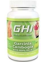 GHI Garcinia Cambogia Review